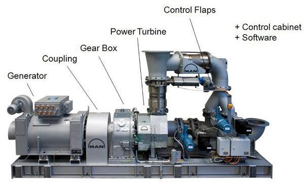 MAN Diesel & Turbo PTG