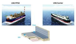 Hyundai LNG Cargo Containment System